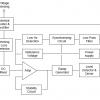 SX440-Hard-Design-Diagram