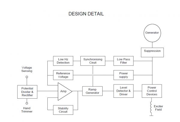 Design Detail of AVR SX460 Automatic Voltage Regulator for Stamford Generator